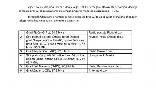 odluka-o-dodjeli-koncesije-02-18-MEDIJI-page-001